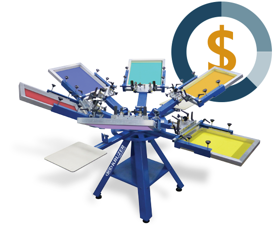 Screen Printing Financing programs