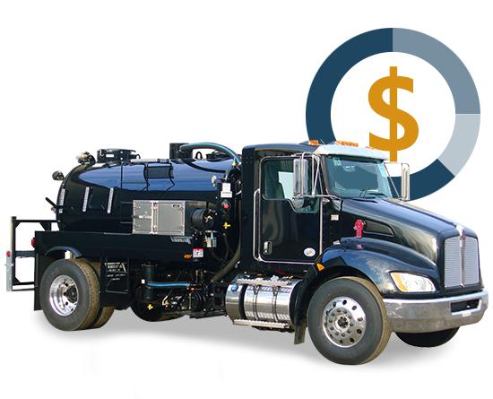 Septic Truck Pumper Truck Financing